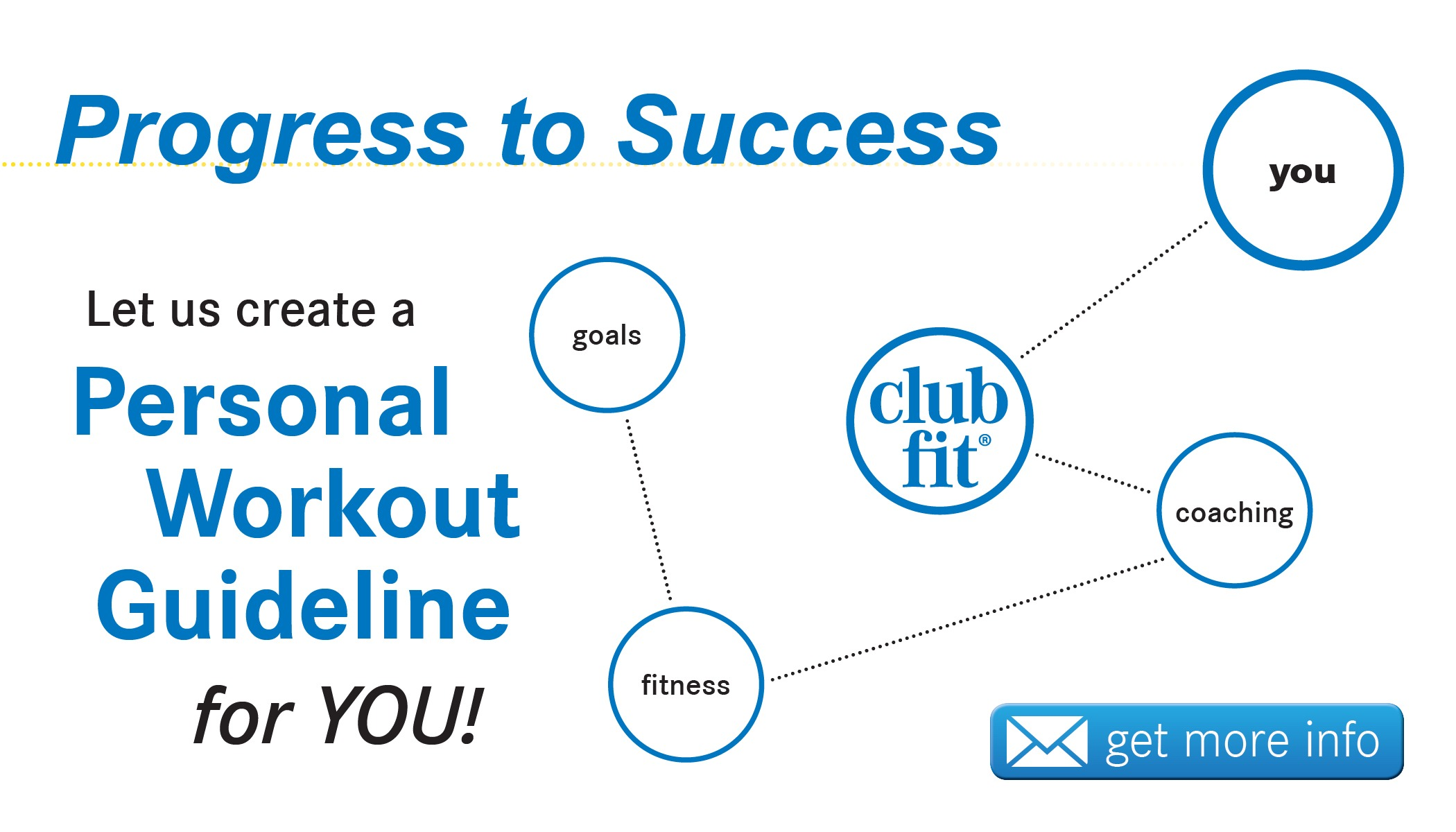 Member Workout Guide Personal Training Fitness Club Fit Briarcliff